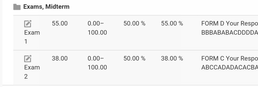 Save Your Grades When you're failing classes in college